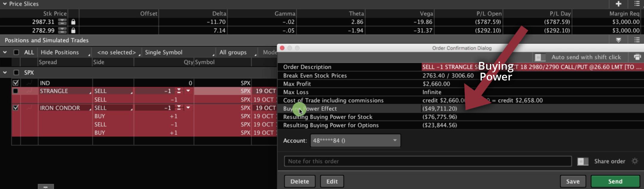 Buying Power for Short Strangle In SPX