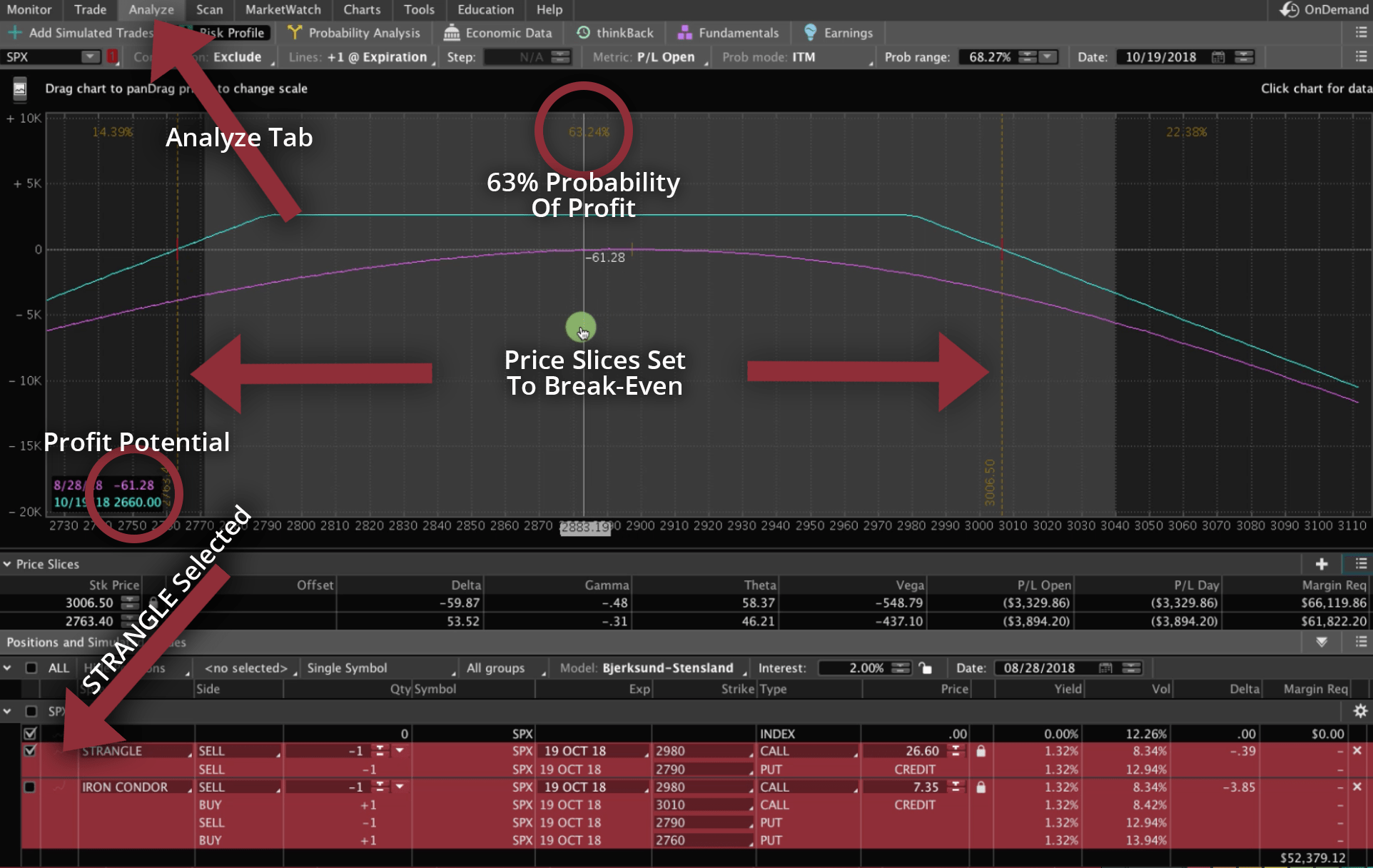 SPX Chart In Analyze Tab