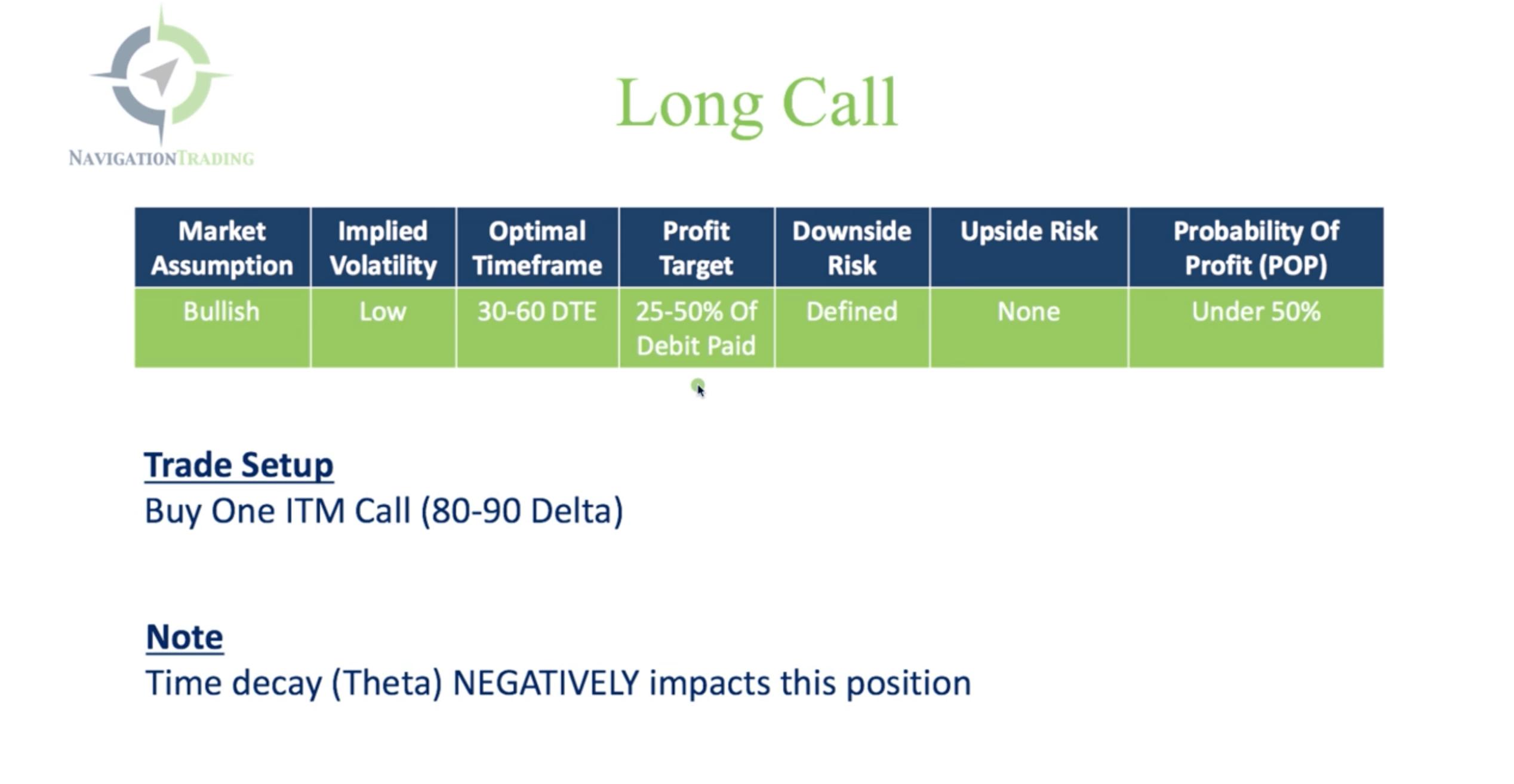 Long Call Spec Sheet