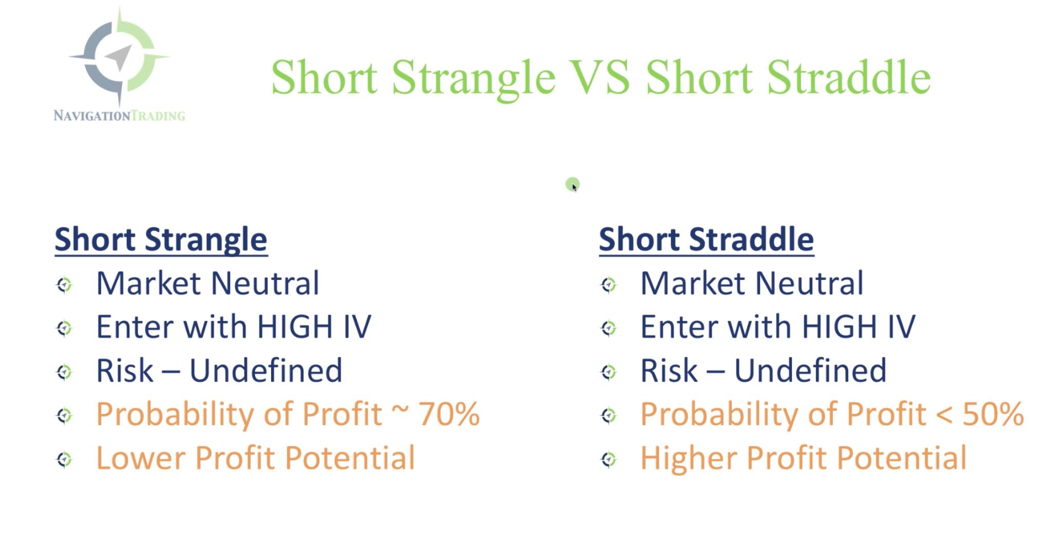 Short Strangle vs. Short Straddle T-chart