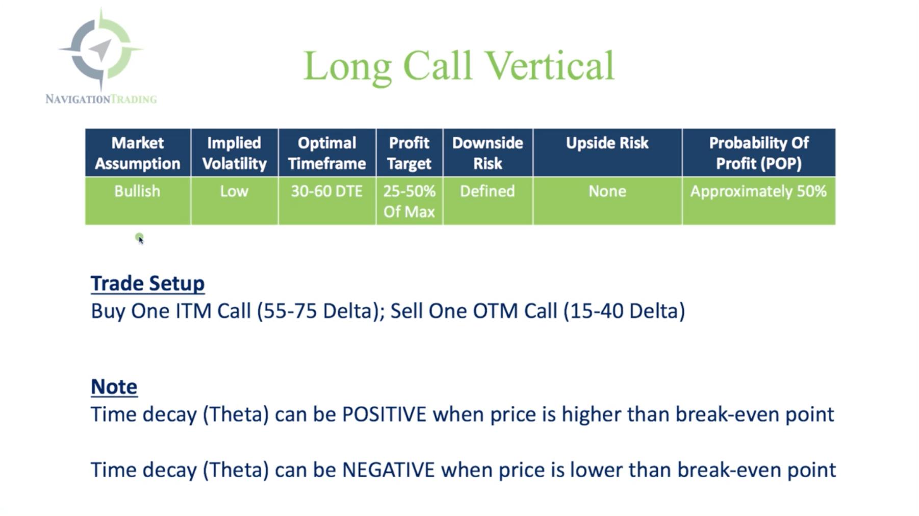 Long Call Vertical Specs