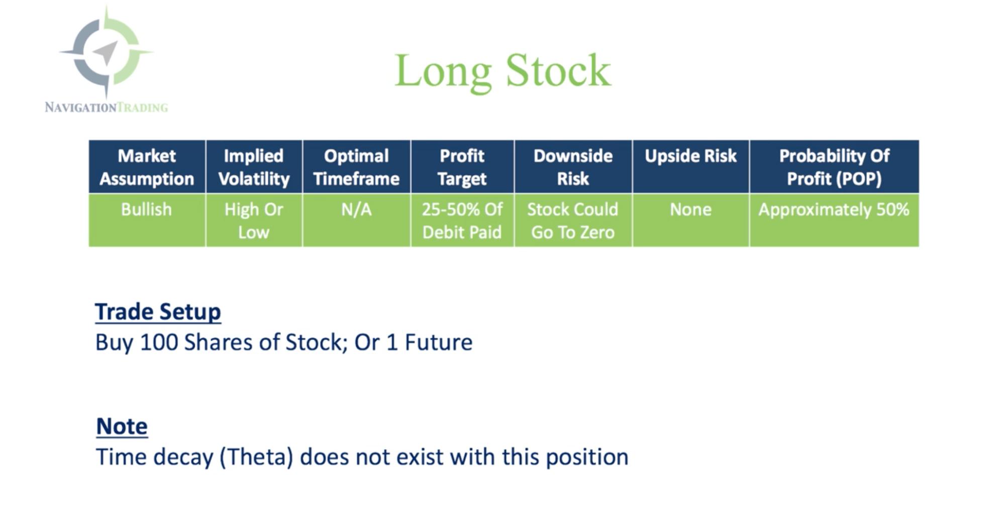 Long Stock Specs