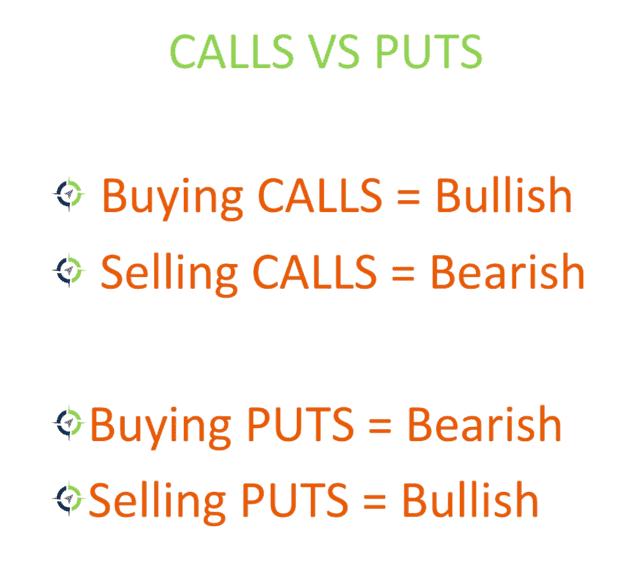 Calls Vs. Puts Guide