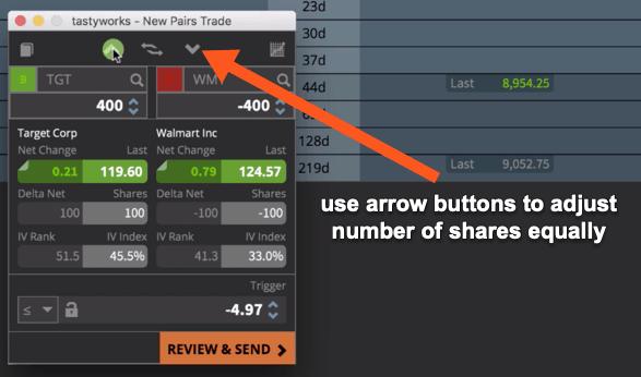 adjusting shares equally
