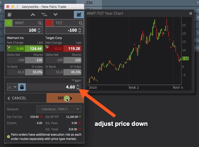 adjust the price down