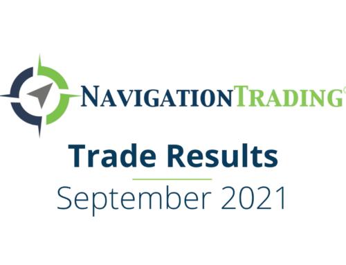Trade Results September 2021